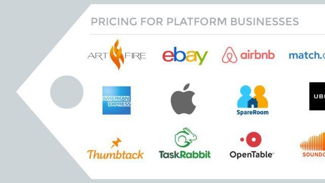 Pricing for Platform Businesses