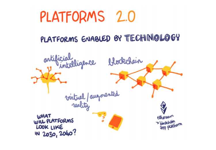 Are digital platforms a threat or an opportunity?