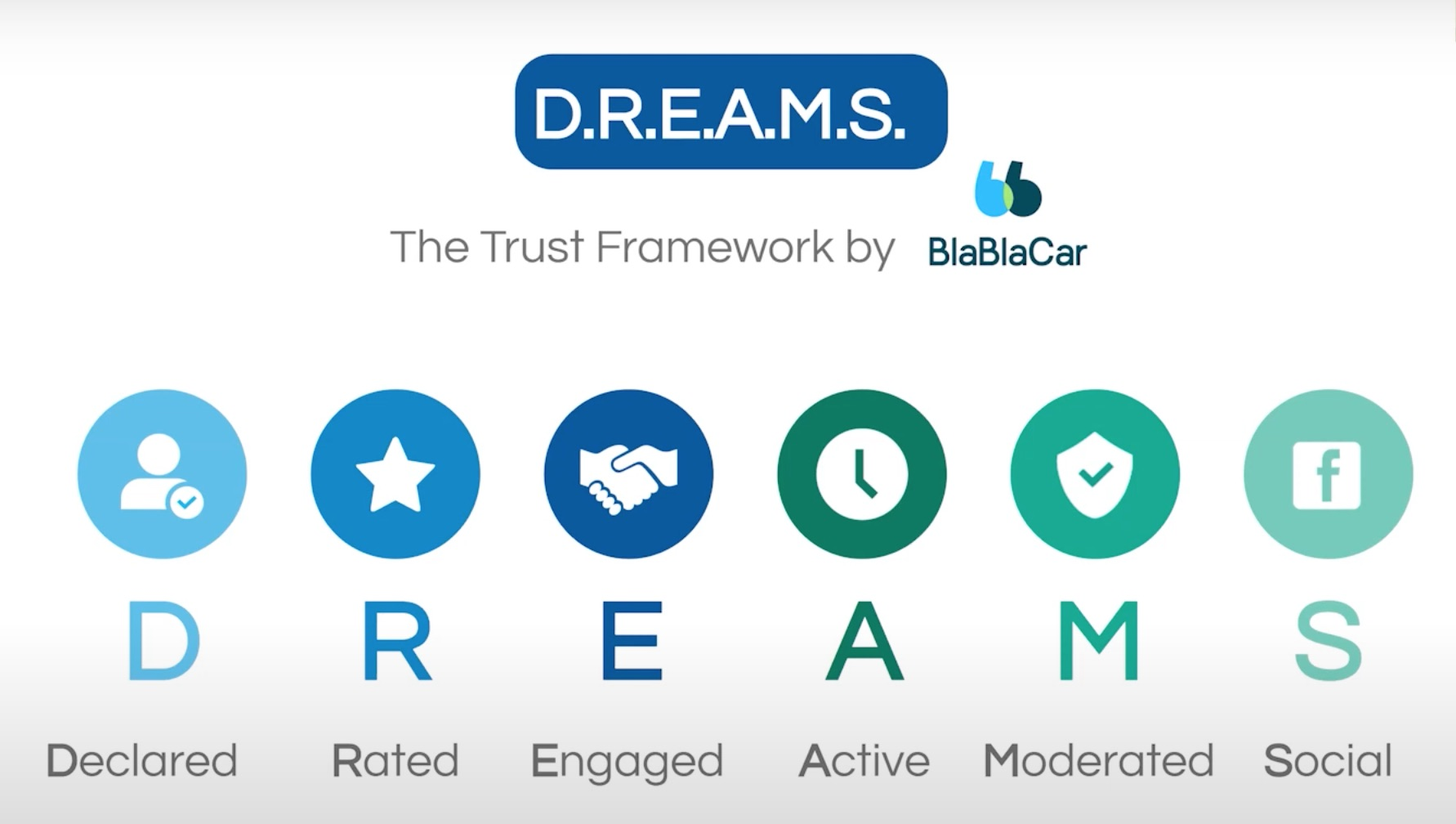 DREAMS framework Frédéric Mazzella BlaBlaCar Platform Leaders 2020